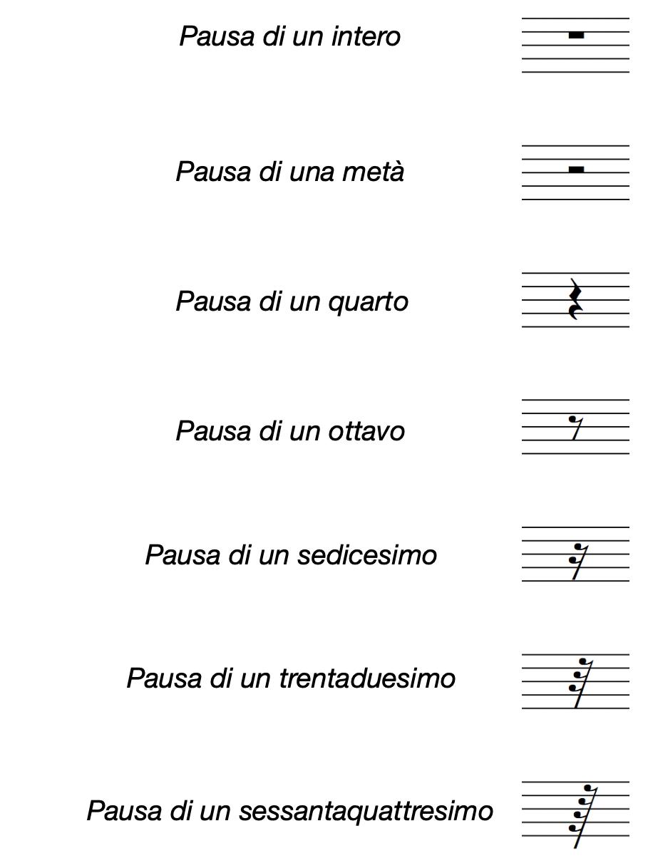 le pause musicali